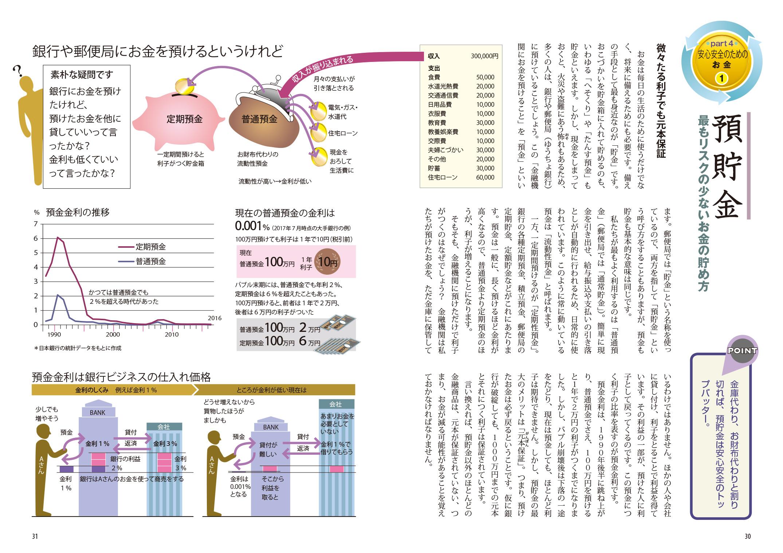 『図解でわかる 14歳からのお金の説明書』ページサンプル2