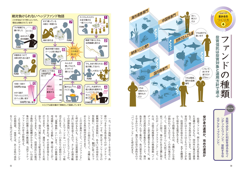 『図解でわかる 14歳からのお金の説明書』ページサンプル3