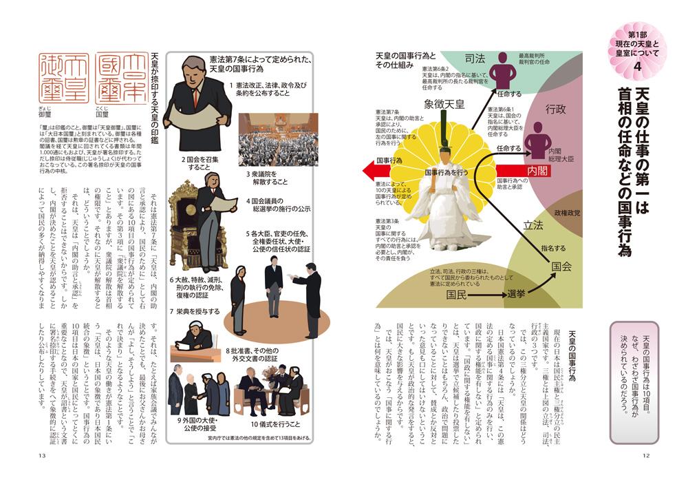 『図解でわかる 14歳からの天皇と皇室入門』ページサンプル1