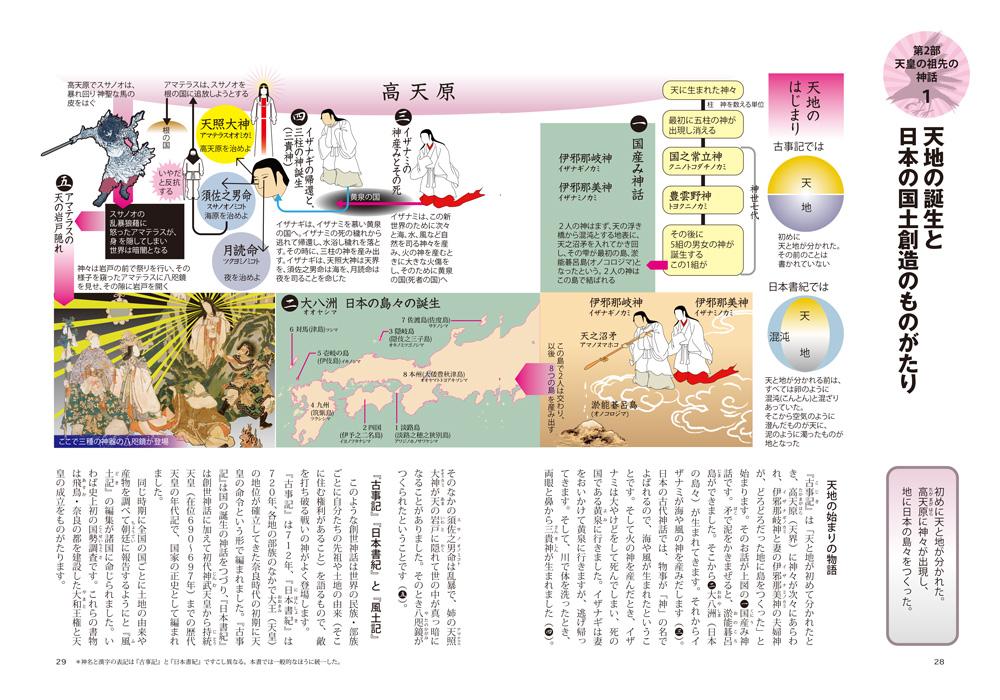『図解でわかる 14歳からの天皇と皇室入門』ページサンプル3