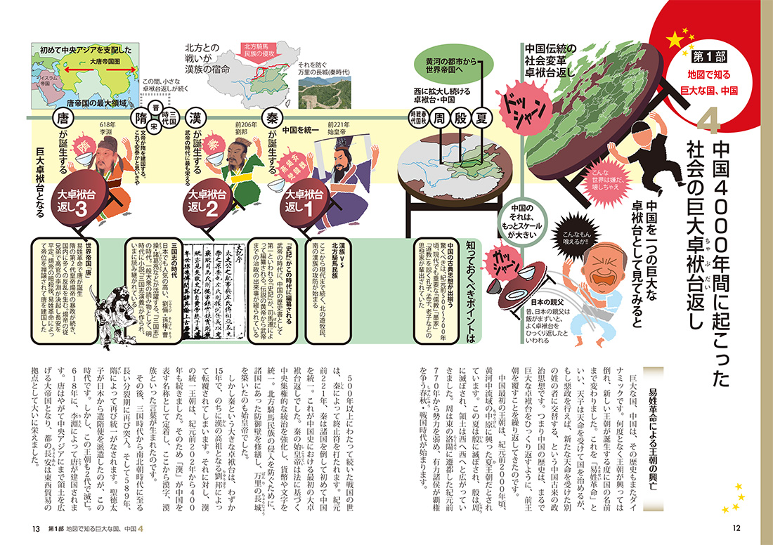 『図解でわかる 14歳から知っておきたい中国』ページサンプル3