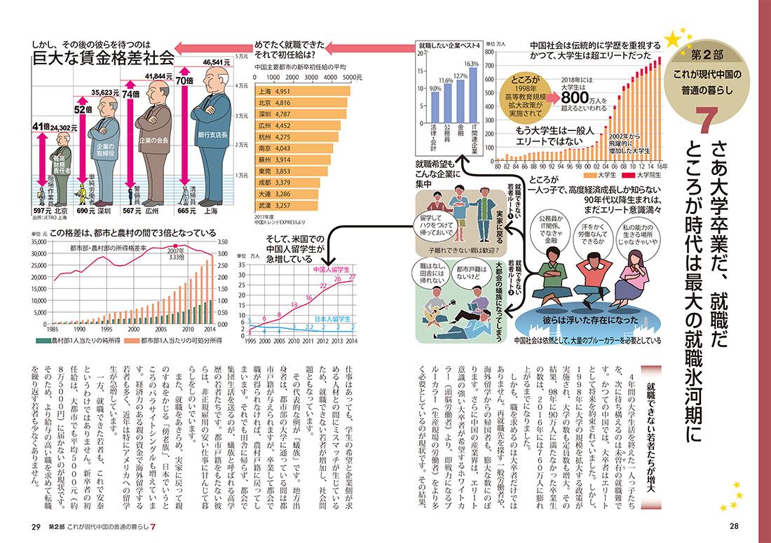 『図解でわかる 14歳から知っておきたい中国』ページサンプル5