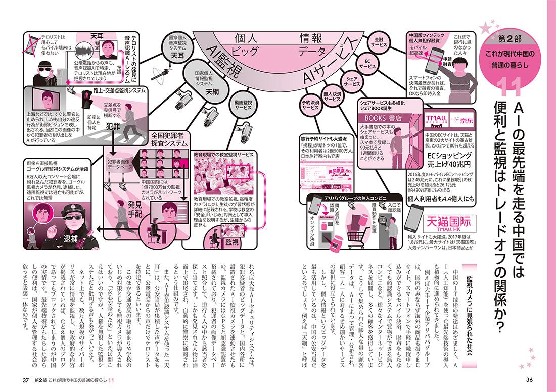 『図解でわかる 14歳から知っておきたい中国』ページサンプル6
