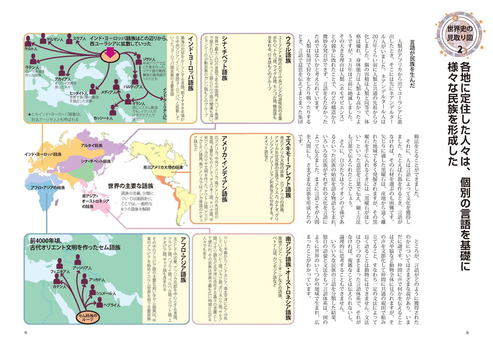『図解でわかる 14歳から知る日本戦後政治史』ページサンプル3