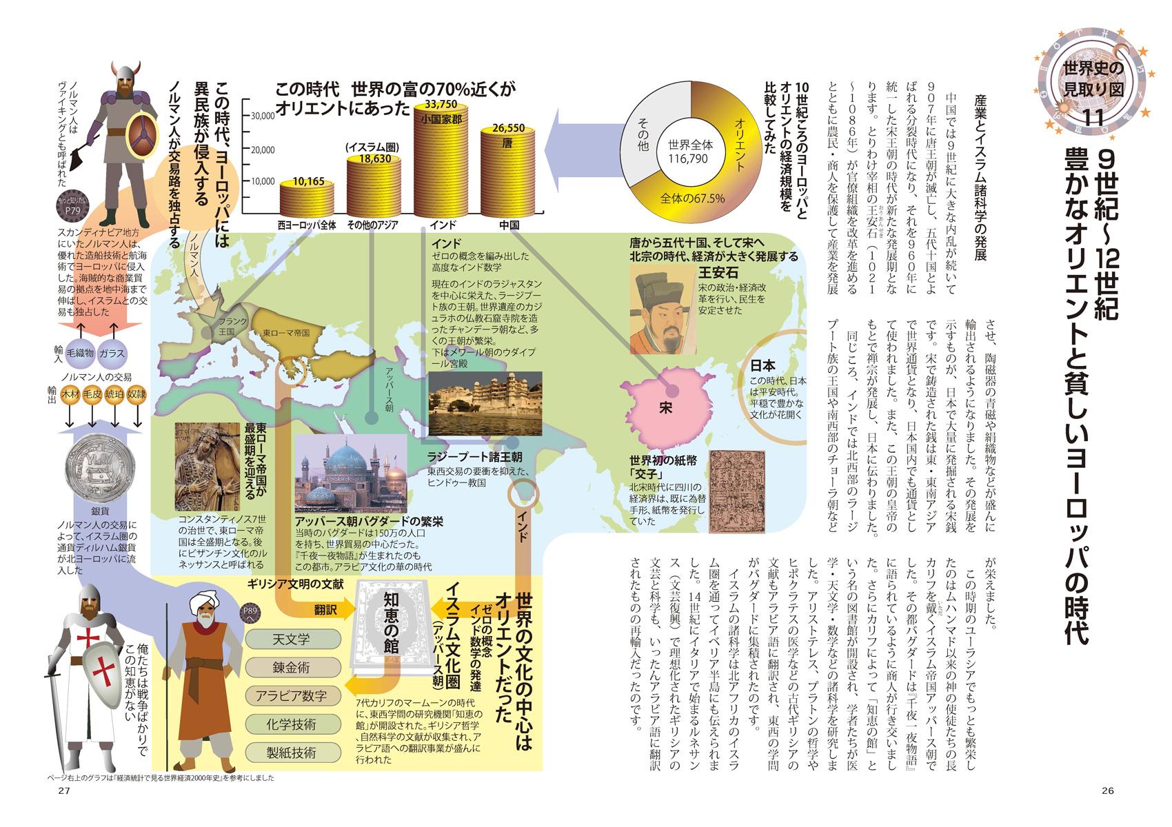 『図解でわかる 14歳から知る日本戦後政治史』ページサンプル6