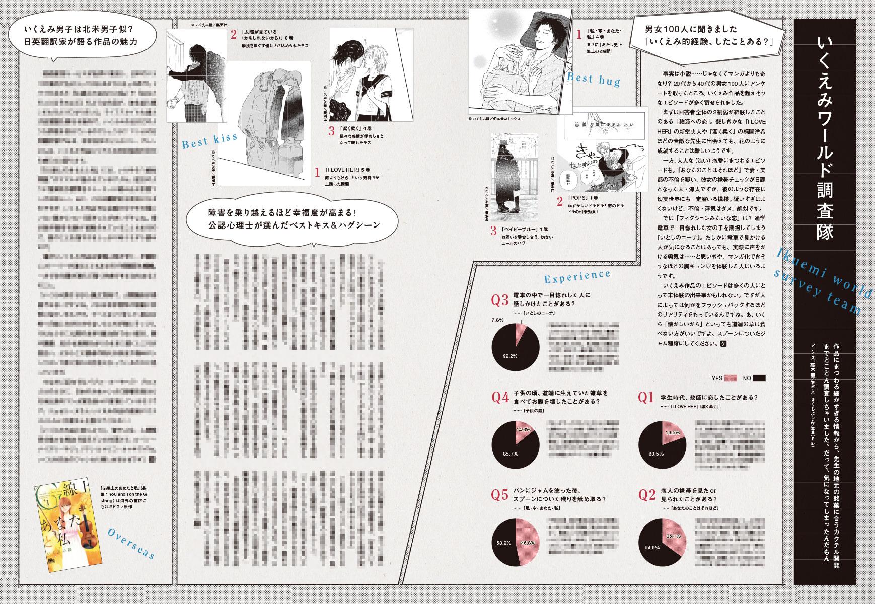 『ケトル VOL.57』いくえみ綾特集号サンプル